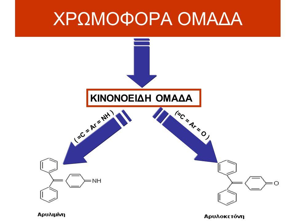 ΧΡΩΜΟΦΟΡΑ ΟΜΑΔΑ ΚΙΝΟΝΟΕΙΔΗ ΟΜΑΔΑ (=C = Ar = O ) ( =C = Ar = NH )