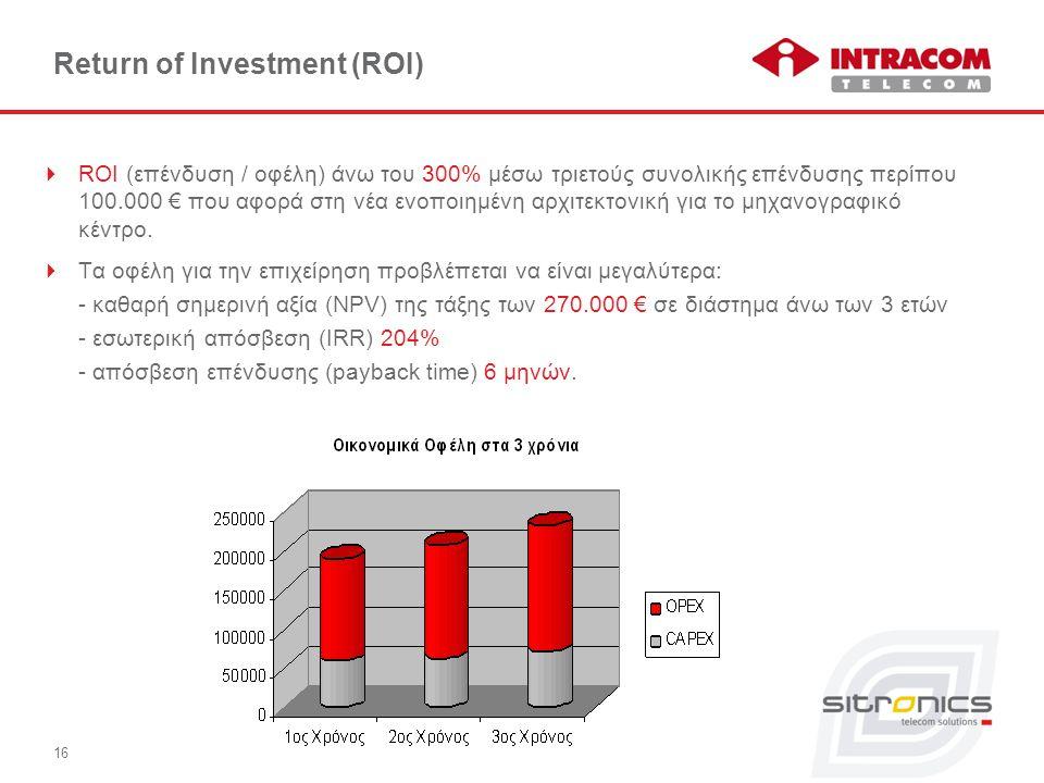 16 Return of Investment (ROI)  ROI (επένδυση / οφέλη) άνω του 300% μέσω τριετούς συνολικής επένδυσης περίπου 100.000 € που αφορά στη νέα ενοποιημένη αρχιτεκτονική για το μηχανογραφικό κέντρο.