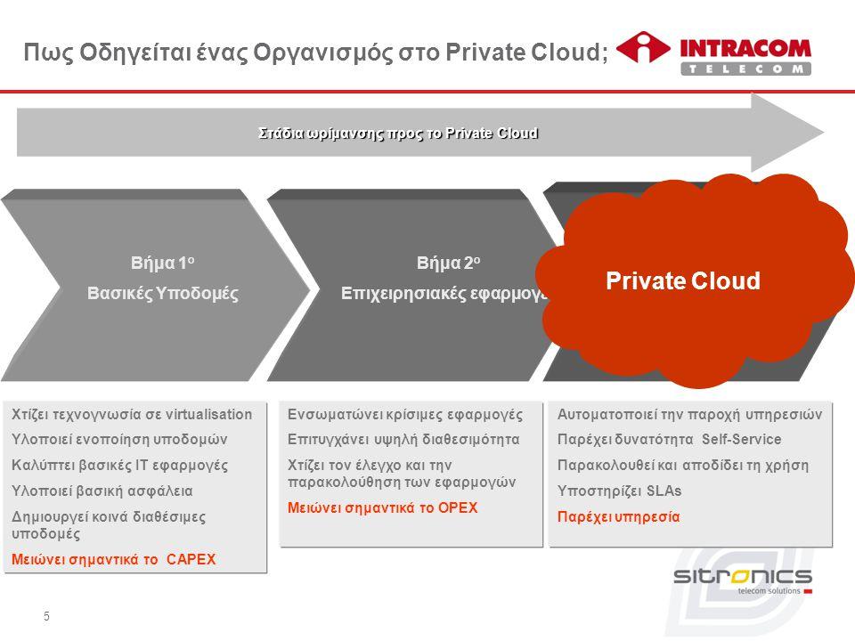 5 Πως Οδηγείται ένας Οργανισμός στο Private Cloud; Βήμα 1 ο Βασικές Υποδομές Στάδια ωρίμανσης προς το Private Cloud Χτίζει τεχνογνωσία σε virtualisati