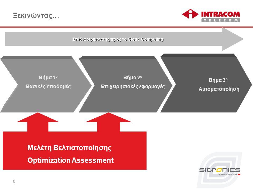 6 Ξεκινώντας… Βήμα 1 ο Βασικές Υποδομές Στάδια ωρίμανσης προς το Cloud Computing Βήμα 2 ο Επιχειρησιακές εφαρμογές Βήμα 3 ο Αυτοματοποίηση Μελέτη Βελτ