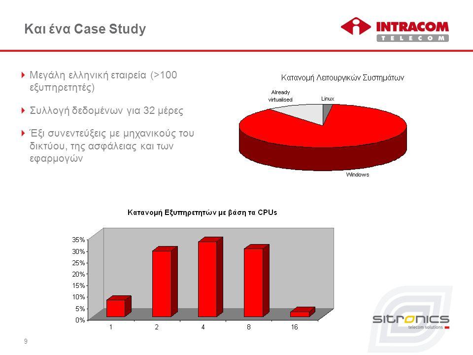 9 Και ένα Case Study  Μεγάλη ελληνική εταιρεία (>100 εξυπηρετητές)  Συλλογή δεδομένων για 32 μέρες  Έξι συνεντεύξεις με μηχανικούς του δικτύου, της