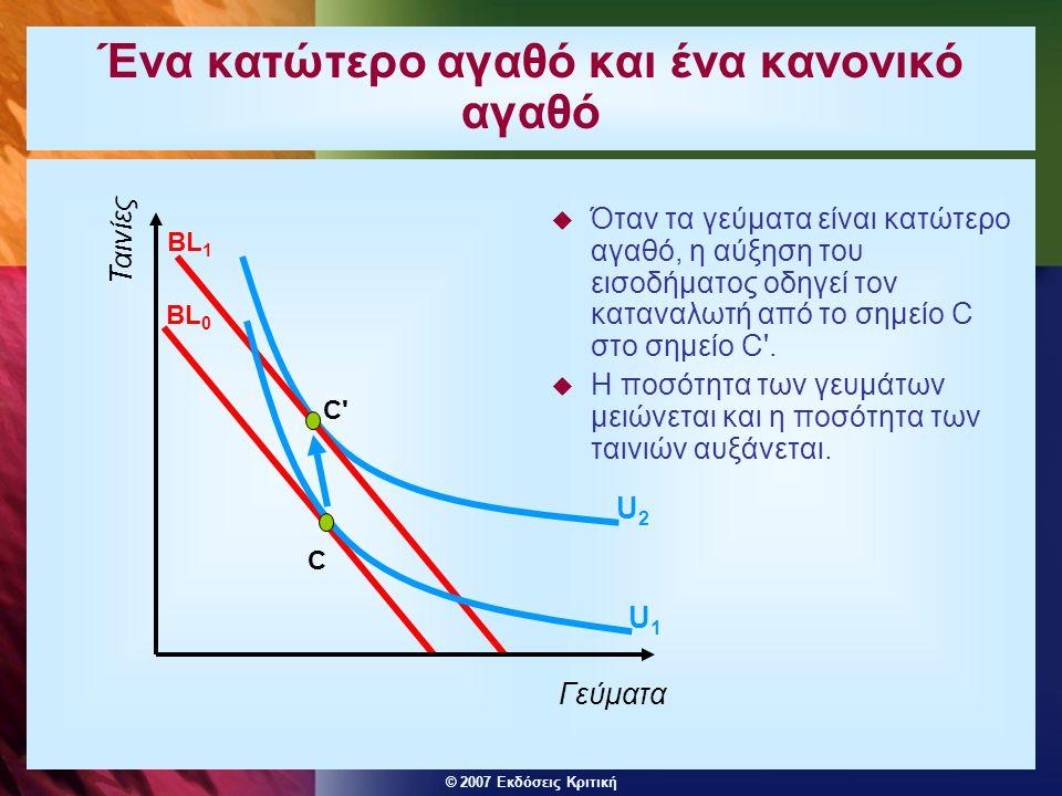 © 2007 Εκδόσεις Κριτική Ένα κατώτερο αγαθό και ένα κανονικό αγαθό  Όταν τα γεύματα είναι κατώτερο αγαθό, η αύξηση του εισοδήματος οδηγεί τον καταναλωτή από το σημείο C στο σημείο C .