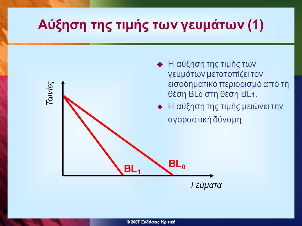 © 2007 Εκδόσεις Κριτική Αύξηση της τιμής των γευμάτων (1)  Η αύξηση της τιμής των γευμάτων μετατοπίζει τον εισοδηματικό περιορισμό από τη θέση BL 0 στη θέση BL 1.