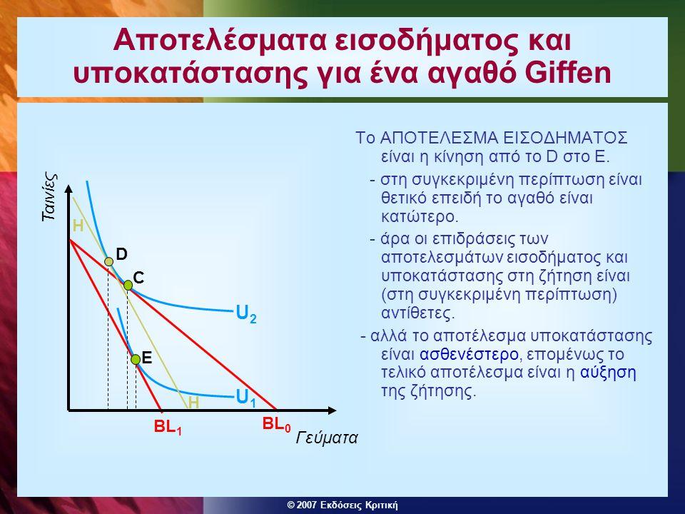 © 2007 Εκδόσεις Κριτική Αποτελέσματα εισοδήματος και υποκατάστασης για ένα αγαθό Giffen Το ΑΠΟΤΕΛΕΣΜΑ ΕΙΣΟΔΗΜΑΤΟΣ είναι η κίνηση από το D στο E.
