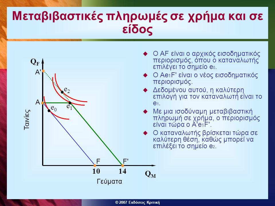 © 2007 Εκδόσεις Κριτική Μεταβιβαστικές πληρωμές σε χρήμα και σε είδος  Ο AF είναι ο αρχικός εισοδηματικός περιορισμός, όπου ο καταναλωτής επιλέγει το σημείο e 0.