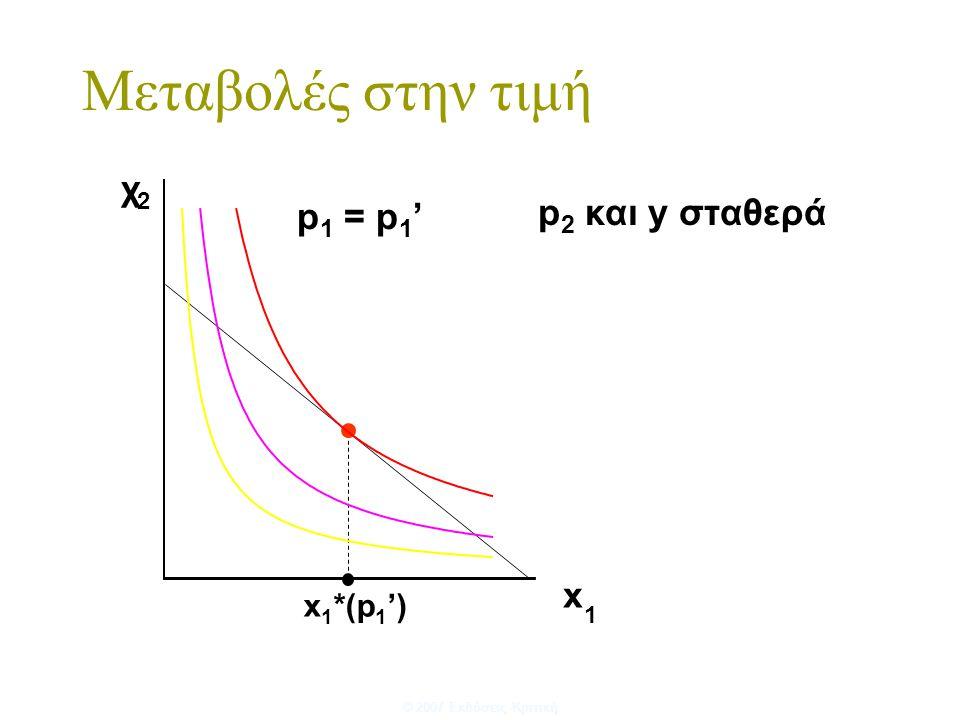 © 2007 Εκδόσεις Κριτική x 1 *(p 1 ') Μεταβολές στην τιμή p 1 = p 1 ' p 2 και y σταθερά χ 2 x 1