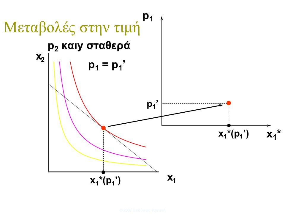 © 2007 Εκδόσεις Κριτική x 2 x 1 x 1 *(p 1 ') p1p1 p1'p1' x1*x1* Μεταβολές στην τιμή p 2 καιy σταθερά p 1 = p 1 '
