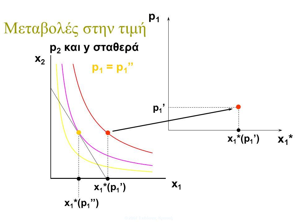 © 2007 Εκδόσεις Κριτική x 2 x 1 x 1 *(p 1 ') x 1 *(p 1 '') p1p1 x 1 *(p 1 ') p1'p1' p 1 = p 1 '' x1*x1* Μεταβολές στην τιμή p 2 και y σταθερά