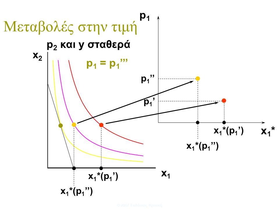 © 2007 Εκδόσεις Κριτική x 2 x 1 x 1 *(p 1 ') x 1 *(p 1 '') p1p1 x 1 *(p 1 ') x 1 *(p 1 '') p1'p1' p 1 '' p 1 = p 1 ''' x1*x1* Μεταβολές στην τιμή p 2 και y σταθερά