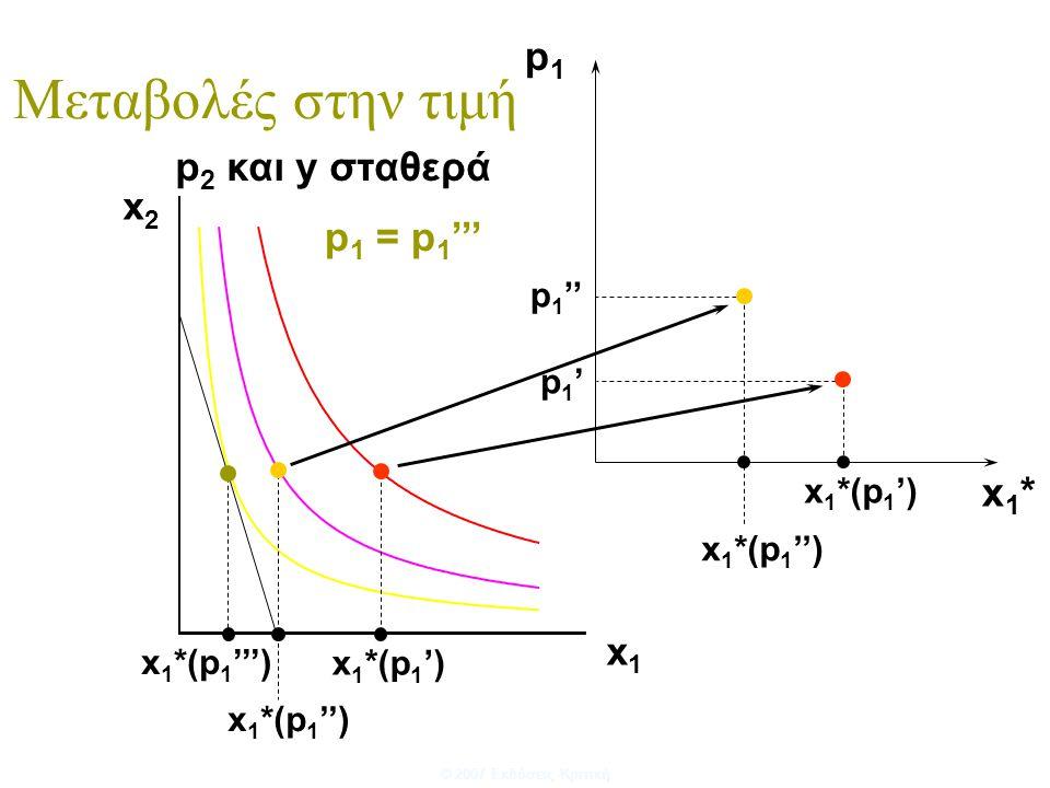 © 2007 Εκδόσεις Κριτική x 2 x 1 x 1 *(p 1 ''') x 1 *(p 1 ') x 1 *(p 1 '') p1p1 x 1 *(p 1 ') x 1 *(p 1 '') p1'p1' p 1 '' p 1 = p 1 ''' x1*x1* Μεταβολές στην τιμή p 2 και y σταθερά