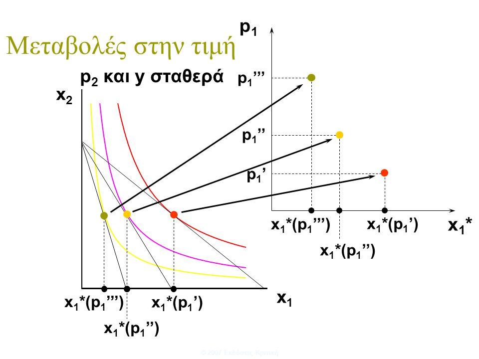 © 2007 Εκδόσεις Κριτική x 2 x 1 x 1 *(p 1 ''') x 1 *(p 1 ') x 1 *(p 1 '') p1p1 x 1 *(p 1 ') x 1 *(p 1 ''') x 1 *(p 1 '') p1'p1' p 1 '' p 1 ''' x1*x1* Μεταβολές στην τιμή p 2 και y σταθερά