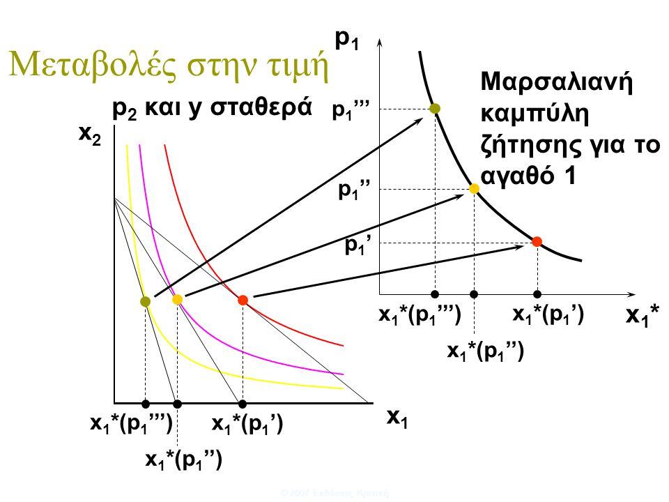 © 2007 Εκδόσεις Κριτική x 2 x 1 x 1 *(p 1 ''') x 1 *(p 1 ') x 1 *(p 1 '') p1p1 x 1 *(p 1 ') x 1 *(p 1 ''') x 1 *(p 1 '') p1'p1' p 1 '' p 1 ''' x1*x1* Μεταβολές στην τιμή Μαρσαλιανή καμπύλη ζήτησης για το αγαθό 1 p 2 και y σταθερά