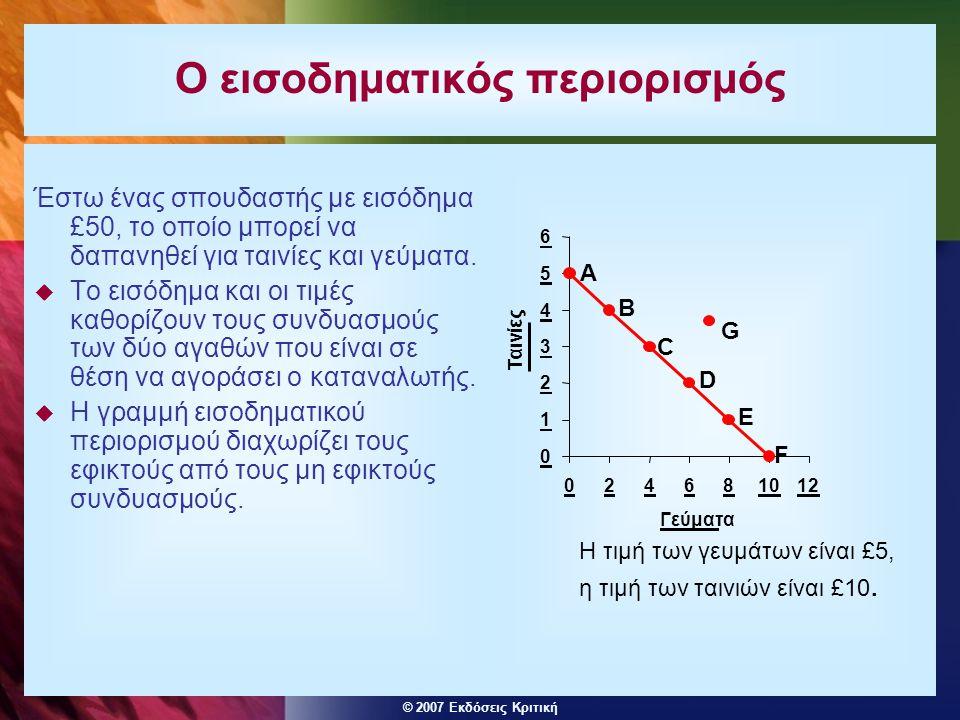 © 2007 Εκδόσεις Κριτική x 2 x 1 p 1 = p 1 ' Μεταβολές στην τιμή p 2 και y σταθερά