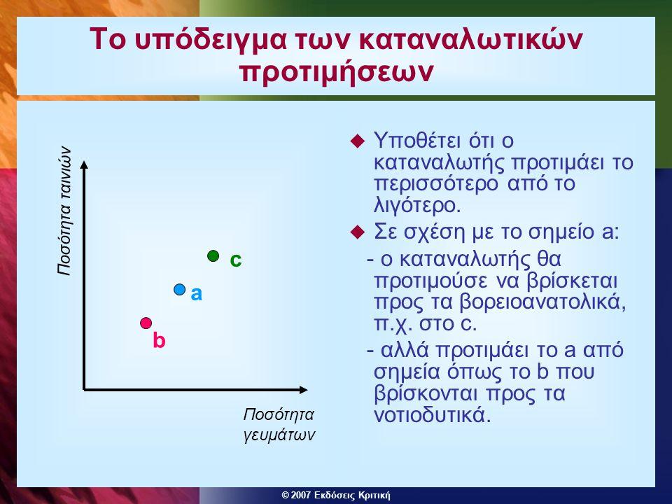 © 2007 Εκδόσεις Κριτική Το υπόδειγμα των καταναλωτικών προτιμήσεων  Υποθέτει ότι ο καταναλωτής προτιμάει το περισσότερο από το λιγότερο.