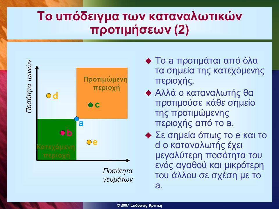 © 2007 Εκδόσεις Κριτική Το υπόδειγμα των καταναλωτικών προτιμήσεων (3)  Μια καμπύλη αδιαφορίας όπως η U 2 U 2, δείχνει όλους τους συνδυασμούς που δίνουν την ίδια χρησιμότητα στον καταναλωτή.