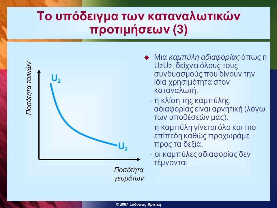 © 2007 Εκδόσεις Κριτική Το σημείο στο οποίο η χρησιμότητα μεγιστοποιείται βρίσκεται αν συνδυάσουμε τις καμπύλες αδιαφορίας (U) με τη γραμμή εισοδηματικού περιορισμού (BL).