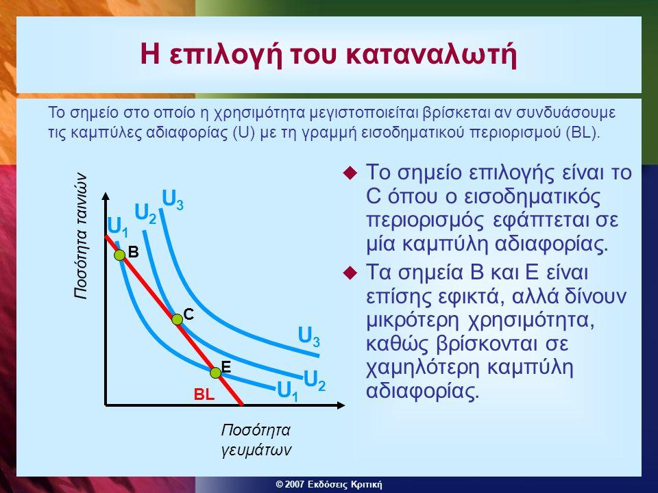 © 2007 Εκδόσεις Κριτική Προσαρμογή στις μεταβολές του εισοδήματος  Μια αλλαγή στο εισόδημα του καταναλωτή μετατοπίζει τη γραμμή εισοδηματικού περιορισμού, χωρίς όμως να αλλάξει την κλίση της.