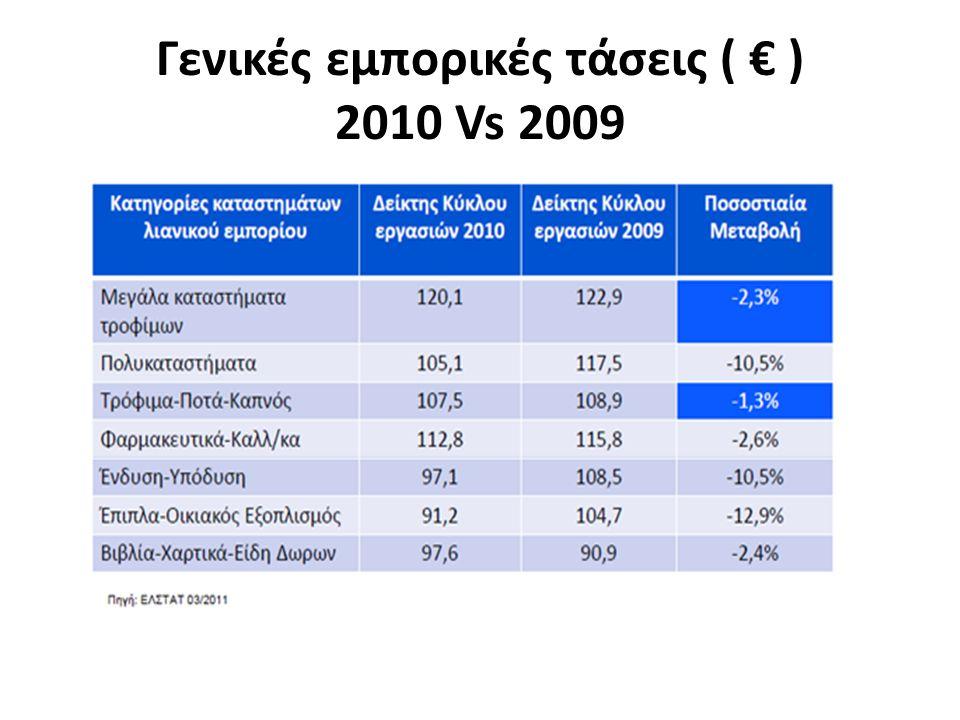 Γενικές εμπορικές τάσεις ( € ) 2010 Vs 2009