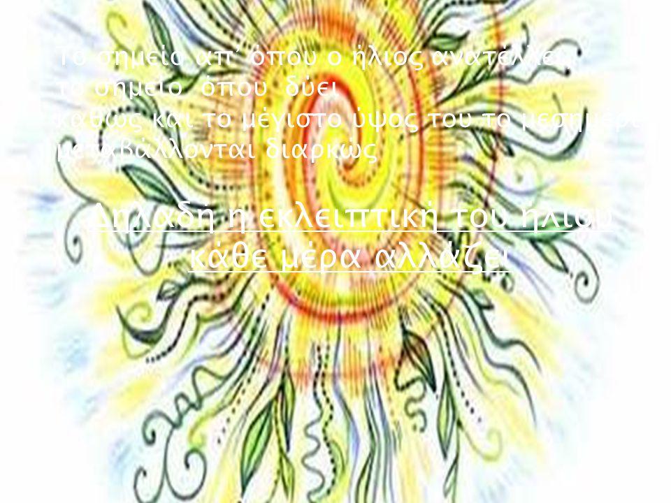 Το σημείο απ' όπου ο ήλιος ανατέλλει, το σημείο όπου δύει καθώς και το μέγιστο ύψος του το μεσημέρι μεταβάλλονται διαρκώς Δηλαδή η εκλειπτική του ήλιο