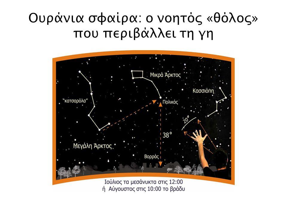 Ουράνια σφαίρα: ο νοητός «θόλος» που περιβάλλει τη γη