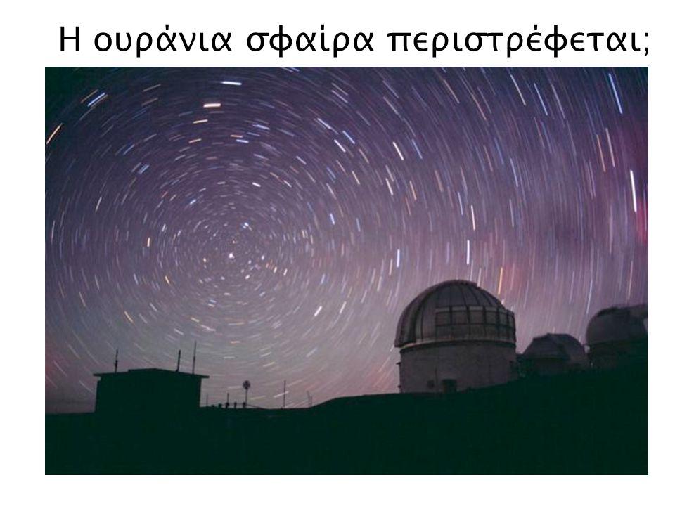 Καθώς η Γη περιστρέφεται γύρω από τον εαυτό της από τη δύση προς την ανατολή, η ουράνια σφαίρα μας φαίνεται να περιστρέφεται αντίστροφα