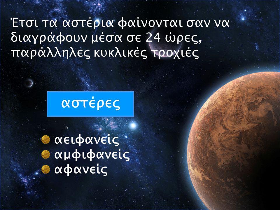 21 Μαρτίου, 21 Σεπτεμβρίου: ισημερίες Ο ήλιος ανατέλλει ακριβώς από την ανατολή και δύει ακριβώς στη δύση Η διάρκεια της μέρας είναι ίση με τη διάρκεια της νύχτας