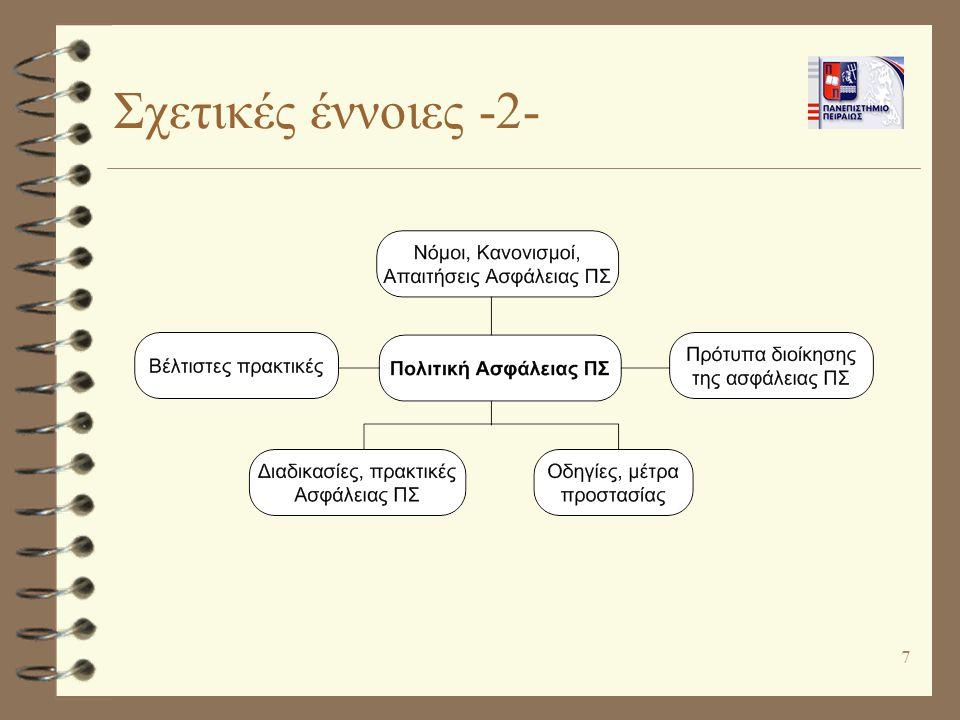 7 Σχετικές έννοιες -2-
