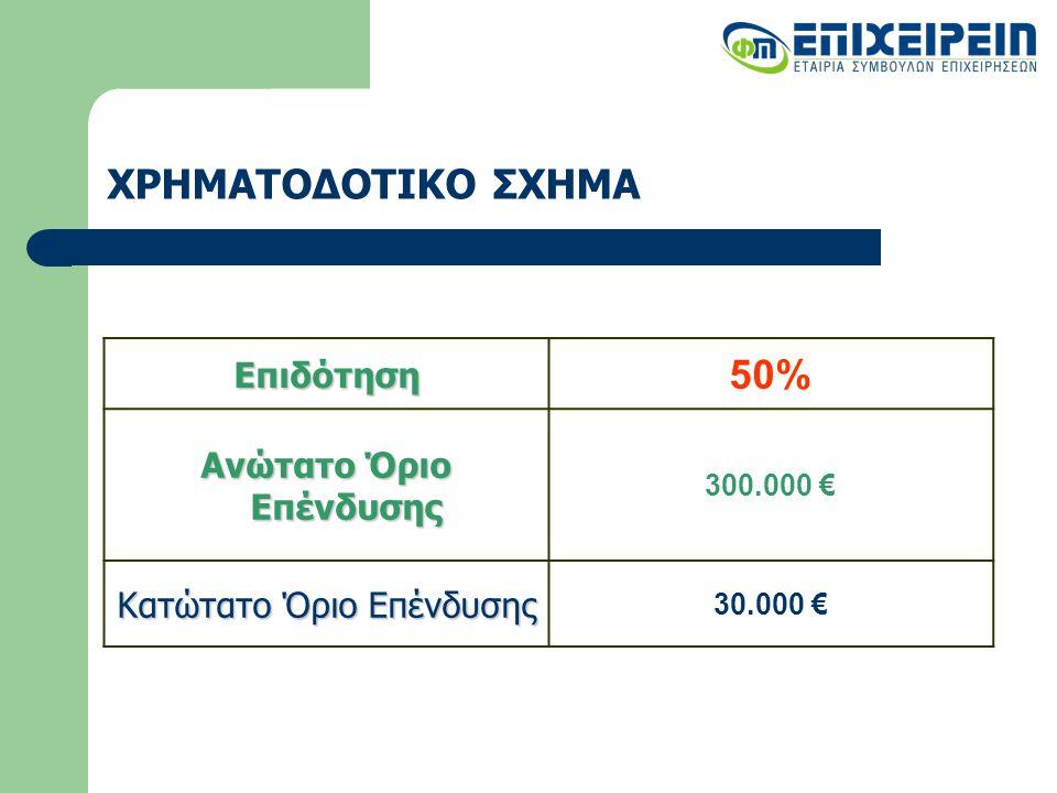 ΧΡΗΜΑΤΟΔΟΤΙΚΟ ΣΧΗΜΑΕπιδότηση 50% Ανώτατο Όριο Επένδυσης 300.000 € Κατώτατο Όριο Επένδυσης 30.000 €