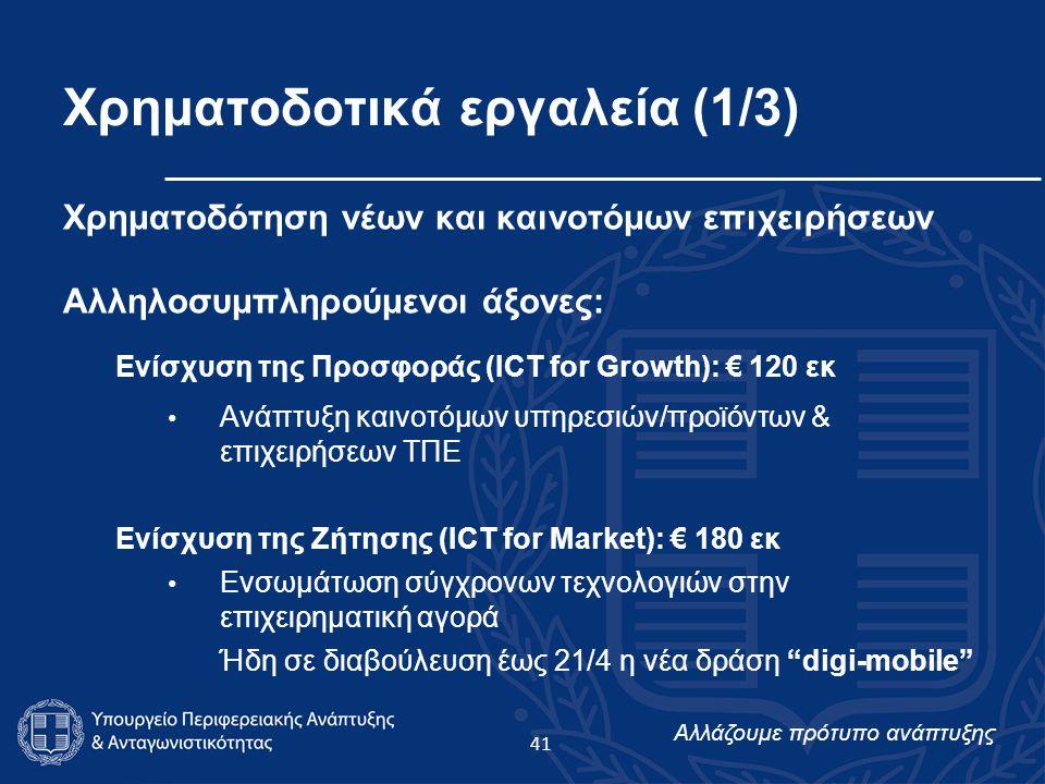 Αλλάζουμε πρότυπο ανάπτυξης Χρηματοδοτικά εργαλεία (1/3) Χρηματοδότηση νέων και καινοτόμων επιχειρήσεων Αλληλοσυμπληρούμενοι άξονες: Ενίσχυση της Προσφοράς (ICT for Growth): € 120 εκ Ανάπτυξη καινοτόμων υπηρεσιών/προϊόντων & επιχειρήσεων ΤΠΕ Ενίσχυση της Ζήτησης (ICT for Market): € 180 εκ Ενσωμάτωση σύγχρονων τεχνολογιών στην επιχειρηματική αγορά Ήδη σε διαβούλευση έως 21/4 η νέα δράση digi-mobile 41