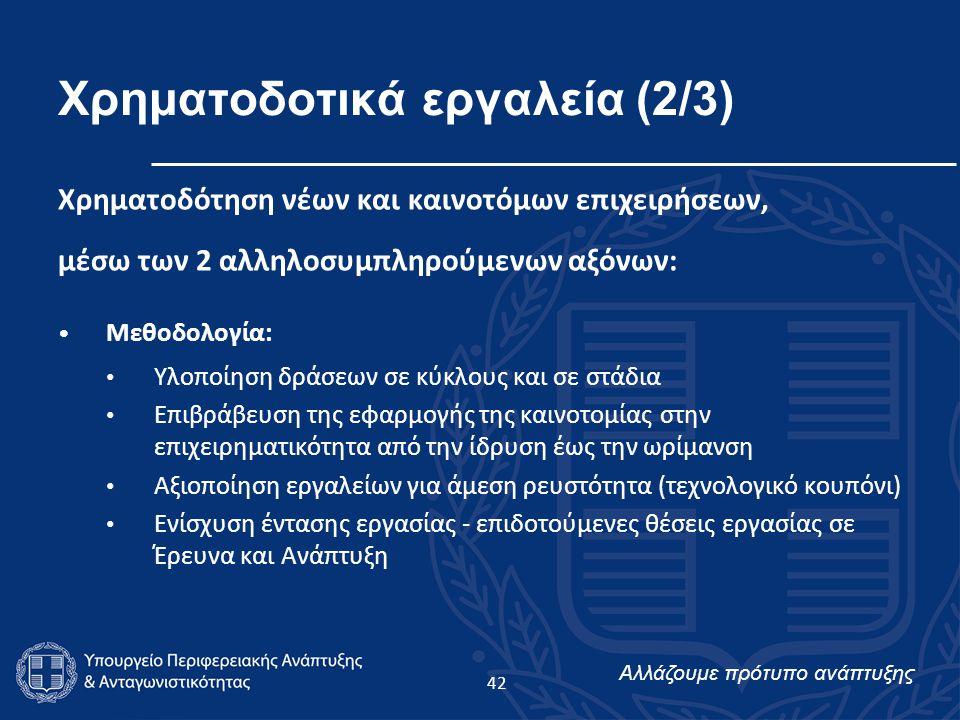 Αλλάζουμε πρότυπο ανάπτυξης Χρηματοδοτικά εργαλεία (2/3) Χρηματοδότηση νέων και καινοτόμων επιχειρήσεων, μέσω των 2 αλληλοσυμπληρούμενων αξόνων: Μεθοδολογία: Υλοποίηση δράσεων σε κύκλους και σε στάδια Επιβράβευση της εφαρμογής της καινοτομίας στην επιχειρηματικότητα από την ίδρυση έως την ωρίμανση Αξιοποίηση εργαλείων για άμεση ρευστότητα (τεχνολογικό κουπόνι) Ενίσχυση έντασης εργασίας - επιδοτούμενες θέσεις εργασίας σε Έρευνα και Ανάπτυξη 42