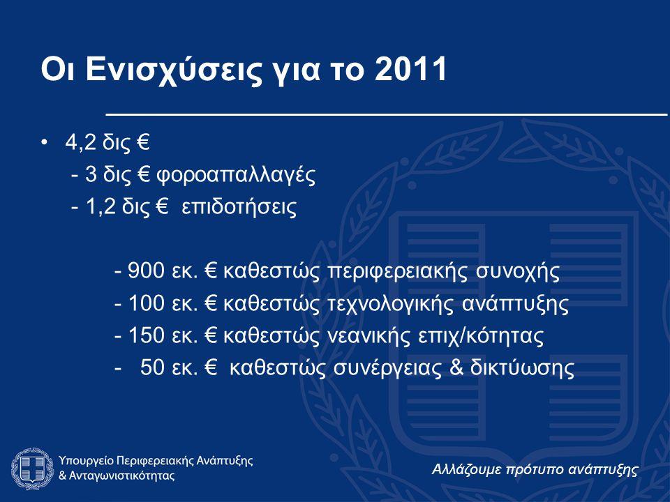 Kickstarting Greece Join Today! www.startupgreece.gov.gr