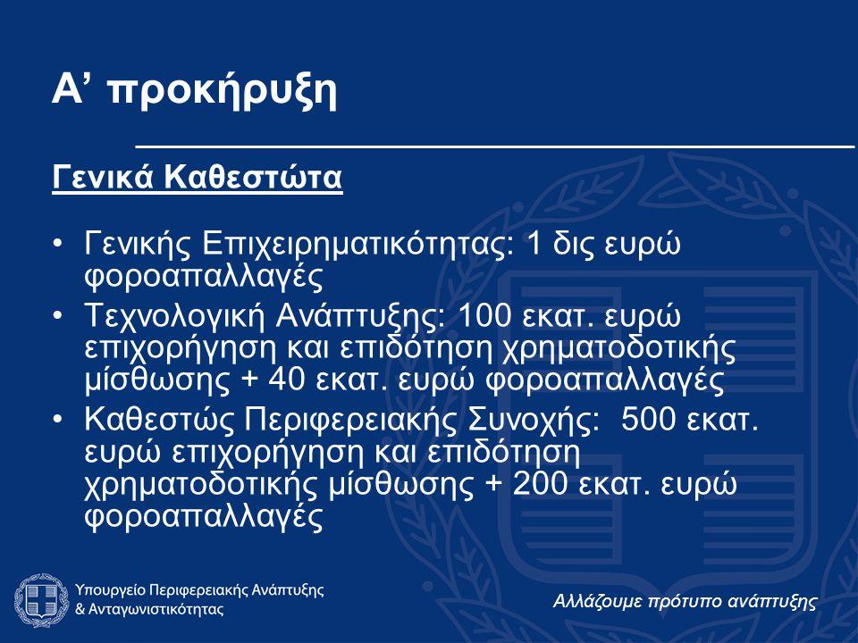 Αλλάζουμε πρότυπο ανάπτυξης Α' προκήρυξη Γενικά Καθεστώτα Γενικής Επιχειρηματικότητας: 1 δις ευρώ φοροαπαλλαγές Τεχνολογική Ανάπτυξης: 100 εκατ.