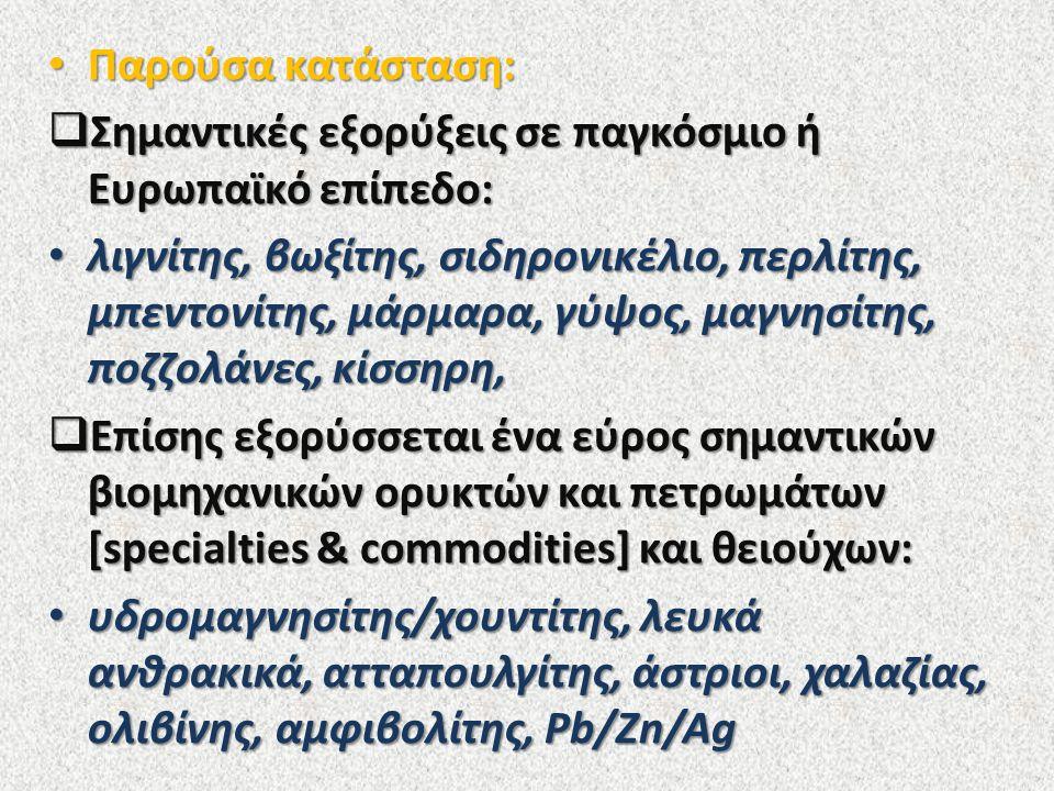 Παρούσα κατάσταση: Παρούσα κατάσταση:  Σημαντικές εξορύξεις σε παγκόσμιο ή Ευρωπαϊκό επίπεδο: λιγνίτης, βωξίτης, σιδηρονικέλιο, περλίτης, μπεντονίτης, μάρμαρα, γύψος, μαγνησίτης, ποζζολάνες, κίσσηρη, λιγνίτης, βωξίτης, σιδηρονικέλιο, περλίτης, μπεντονίτης, μάρμαρα, γύψος, μαγνησίτης, ποζζολάνες, κίσσηρη,  Επίσης εξορύσσεται ένα εύρος σημαντικών βιομηχανικών ορυκτών και πετρωμάτων [specialties & commodities] και θειούχων: υδρομαγνησίτης/χουντίτης, λευκά ανθρακικά, ατταπουλγίτης, άστριοι, χαλαζίας, ολιβίνης, αμφιβολίτης, Pb/Zn/Ag υδρομαγνησίτης/χουντίτης, λευκά ανθρακικά, ατταπουλγίτης, άστριοι, χαλαζίας, ολιβίνης, αμφιβολίτης, Pb/Zn/Ag