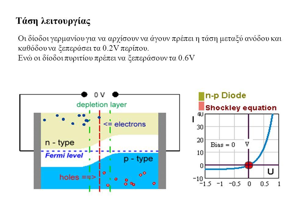 Τάση λειτουργίας Οι δίοδοι γερμανίου για να αρχίσουν να άγουν πρέπει η τάση μεταξύ ανόδου και καθόδου να ξεπεράσει τα 0.2V περίπου. Ενώ οι δίοδοι πυρι