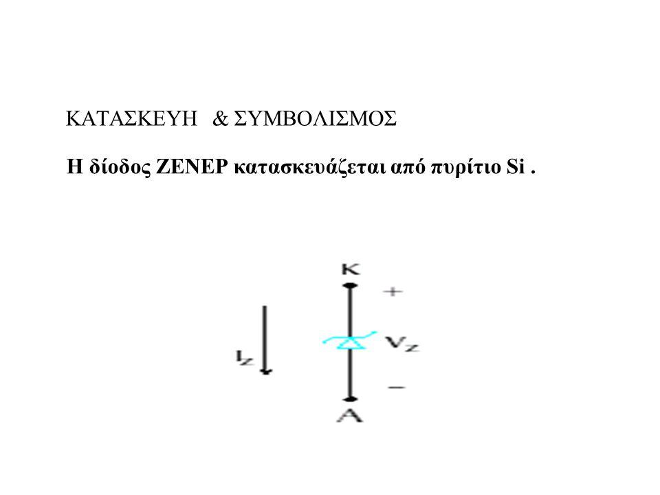 ΚΑΤΑΣΚΕΥΗ & ΣΥΜΒΟΛΙΣΜΟΣ Η δίοδος ΖΕΝΕΡ κατασκευάζεται από πυρίτιο Si.