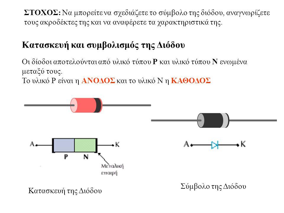 Οι δίοδοι αποτελούνται από υλικό τύπου Ρ και υλικό τύπου Ν ενωμένα μεταξύ τους. Το υλικό Ρ είναι η ΑΝΟΔΟΣ και το υλικό Ν η ΚΑΘΟΔΟΣ Κατασκευή και συμβο