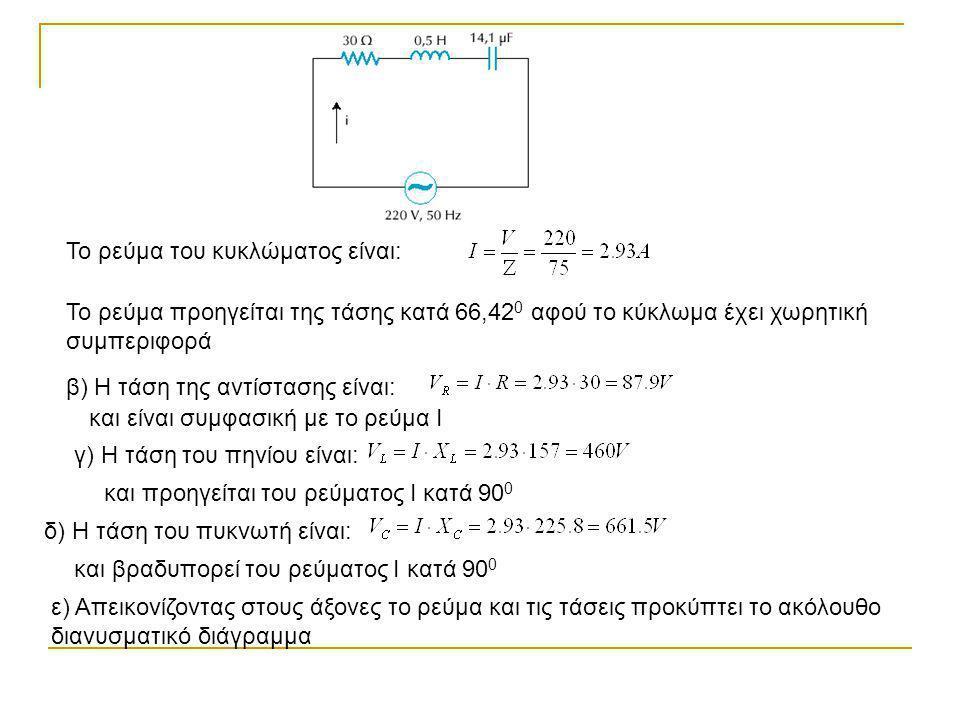 Το ρεύμα του κυκλώματος είναι: Το ρεύμα προηγείται της τάσης κατά 66,42 0 αφού το κύκλωμα έχει χωρητική συμπεριφορά β) Η τάση της αντίστασης είναι: και είναι συμφασική με το ρεύμα Ι γ) Η τάση του πηνίου είναι: και προηγείται του ρεύματος Ι κατά 90 0 δ) Η τάση του πυκνωτή είναι: και βραδυπορεί του ρεύματος Ι κατά 90 0 ε) Απεικονίζοντας στους άξονες το ρεύμα και τις τάσεις προκύπτει το ακόλουθο διανυσματικό διάγραμμα