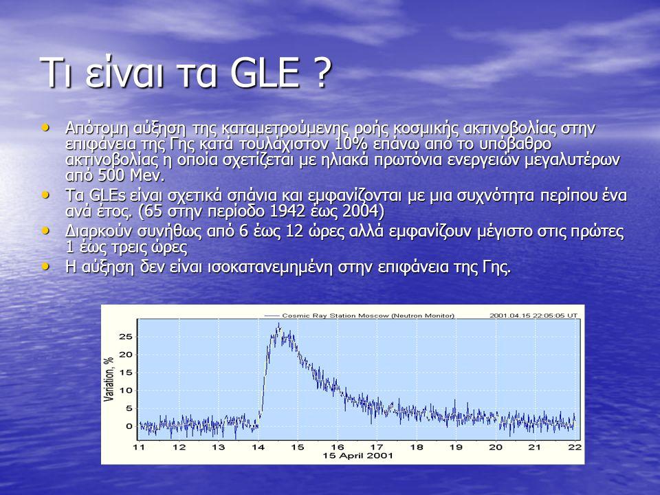 Τι είναι τα GLE .