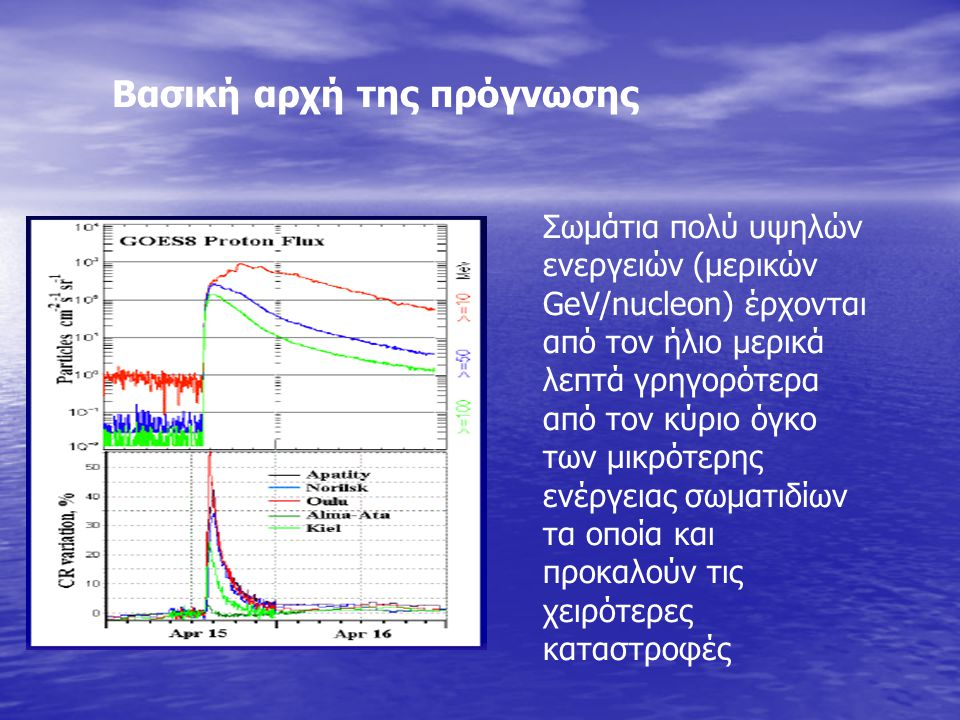 Βασική αρχή της πρόγνωσης Σωμάτια πολύ υψηλών ενεργειών (μερικών GeV/nucleon) έρχονται από τον ήλιο μερικά λεπτά γρηγορότερα από τον κύριο όγκο των μικρότερης ενέργειας σωματιδίων τα οποία και προκαλούν τις χειρότερες καταστροφές