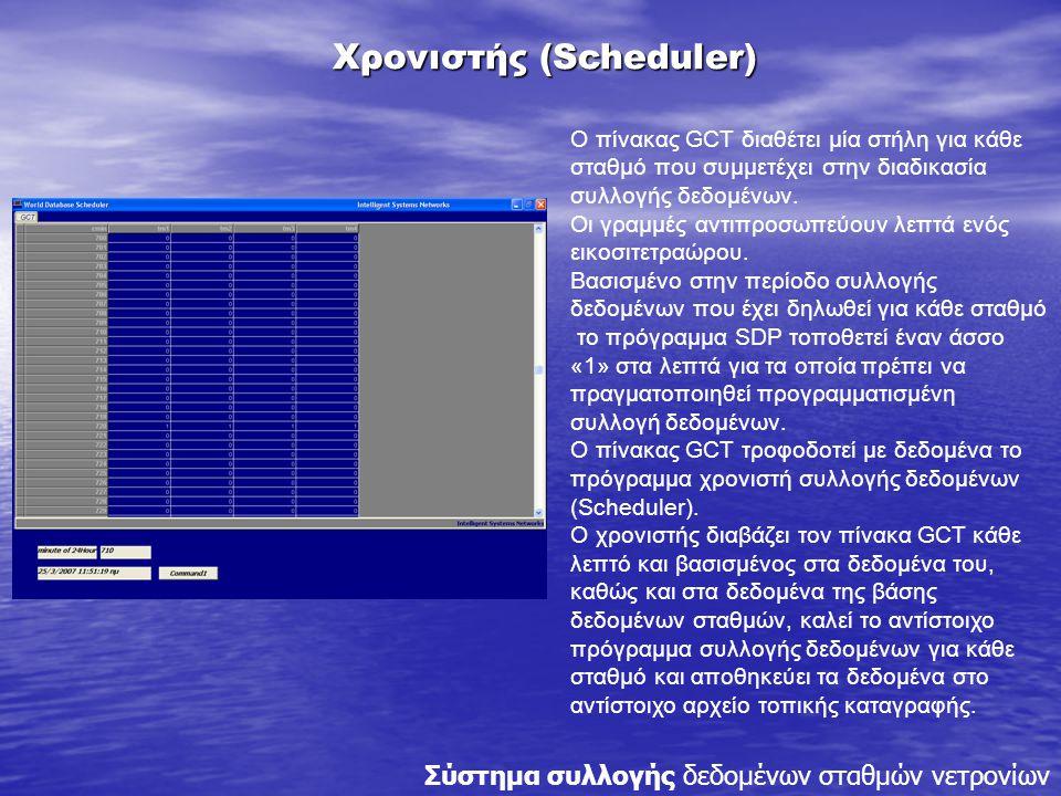 Ο πίνακας GCT διαθέτει μία στήλη για κάθε σταθμό που συμμετέχει στην διαδικασία συλλογής δεδομένων.