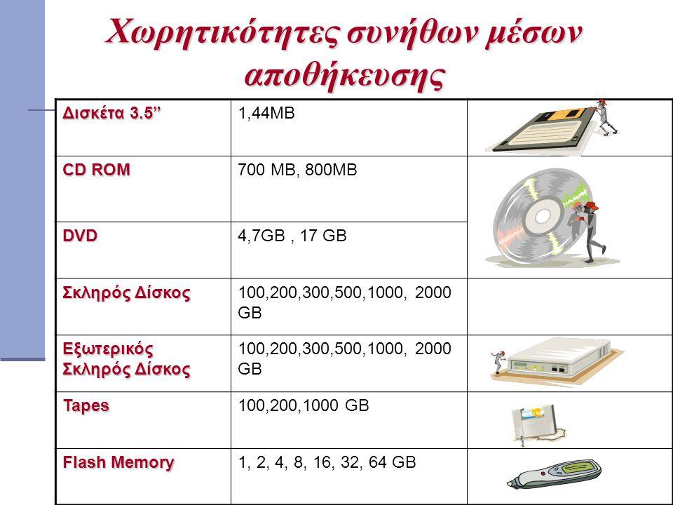"""ΒΑΣΙΚΕΣ ΕΝΝΟΙΕΣ Β' ΓΥΜΝΑΣΙΟΥ - ΜΝΗΜΕΣ20 Χωρητικότητες συνήθων μέσων αποθήκευσης Δισκέτα 3.5"""" 1,44ΜΒ CD ROM 700 MB, 800MB DVD4,7GB, 17 GB Σκληρός Δίσκο"""