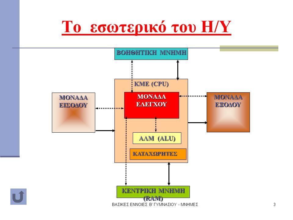 ΒΑΣΙΚΕΣ ΕΝΝΟΙΕΣ Β ΓΥΜΝΑΣΙΟΥ - ΜΝΗΜΕΣ4 Μνήμη αποθηκεύονται τρέχουν Η μνήμη του συστήματος (system memory), είναι ο χώρος στον οποίο αποθηκεύονται τα προγράμματα που τρέχουν σε μια δεδομένη χρονική στιγμή, καθώς και τα δεδομένα που χρησιμοποιούνται και παράγονται από αυτά τα προγράμματα.