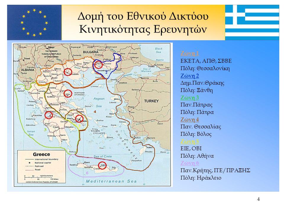 4 Δομή του Εθνικού Δικτύου Κινητικότητας Ερευνητών Ζώνη 1 ΕΚΕΤΑ, ΑΠΘ, ΣΒΒΕ Πόλη: Θεσσαλονίκη Ζώνη 2 Δημ.Παν.Θράκης Πόλη: Ξάνθη Ζώνη 3 Παν.Πάτρας Πόλη: Πάτρα Ζώνη 4 Παν.