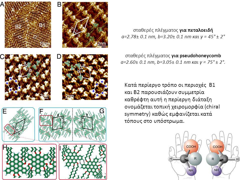 σταθερές πλέγματος για πεταλοειδή a=2.78± 0.1 nm, b=3.20± 0.1 nm και γ = 45° ± 2° σταθερές πλέγματος για pseudohoneycomb a=2.60± 0.1 nm, b=3.05± 0.1 nm και γ = 75° ± 2°.