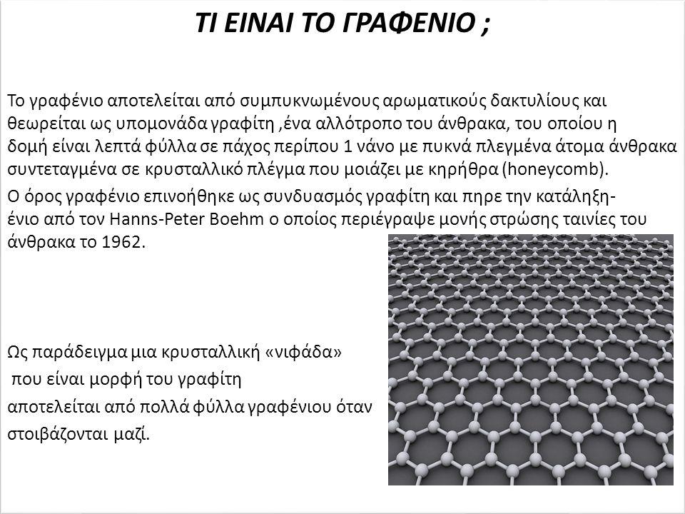 ΤΙ ΕΙΝΑΙ ΤΟ ΓΡΑΦΕΝΙΟ ; Το γραφένιο αποτελείται από συμπυκνωμένους αρωματικούς δακτυλίους και θεωρείται ως υπομονάδα γραφίτη,ένα αλλότροπο του άνθρακα, του οποίου η δομή είναι λεπτά φύλλα σε πάχος περίπου 1 νάνο με πυκνά πλεγμένα άτομα άνθρακα συντεταγμένα σε κρυσταλλικό πλέγμα που μοιάζει με κηρήθρα (honeycomb).