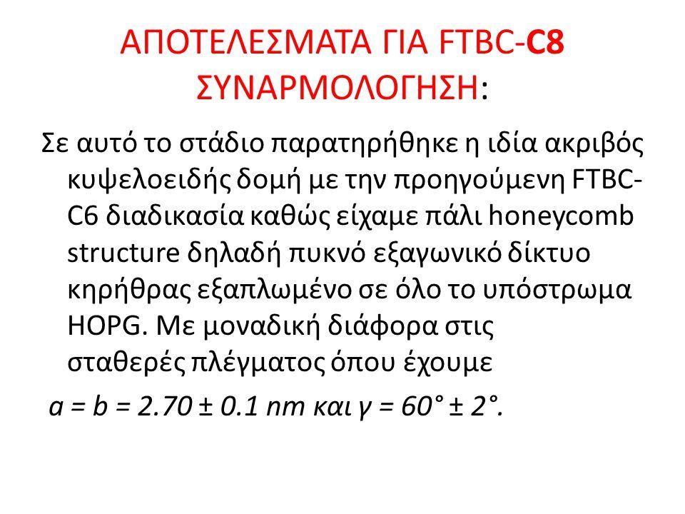 ΑΠΟΤΕΛΕΣΜΑΤΑ ΓΙΑ FTBC-C8 ΣΥΝΑΡΜΟΛΟΓΗΣΗ: Σε αυτό το στάδιο παρατηρήθηκε η ιδία ακριβός κυψελοειδής δομή με την προηγούμενη FTBC- C6 διαδικασία καθώς είχαμε πάλι honeycomb structure δηλαδή πυκνό εξαγωνικό δίκτυο κηρήθρας εξαπλωμένο σε όλο το υπόστρωμα HOPG.