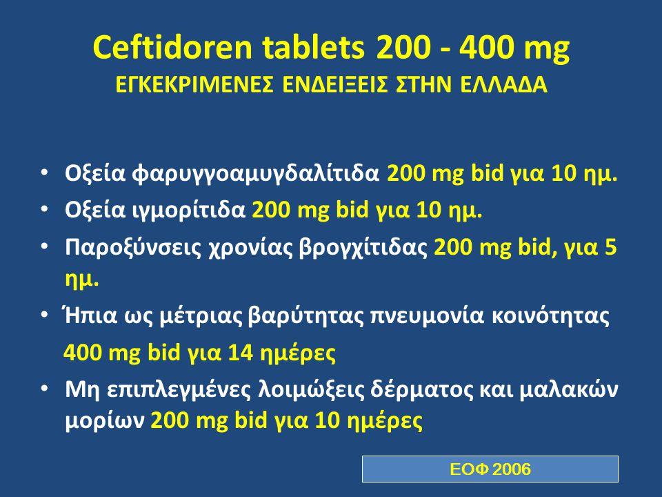 Ceftidoren tablets 200 - 400 mg EΓΚΕΚΡΙΜΕΝΕΣ ΕΝΔΕΙΞΕΙΣ ΣΤΗΝ ΕΛΛΑΔΑ Οξεία φαρυγγοαμυγδαλίτιδα 200 mg bid για 10 ημ. Οξεία ιγμορίτιδα 200 mg bid για 10