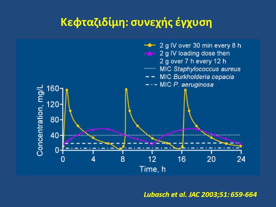 Lubasch et al. JAC 2003;51: 659-664 Κεφταζιδίμη: συνεχής έγχυση
