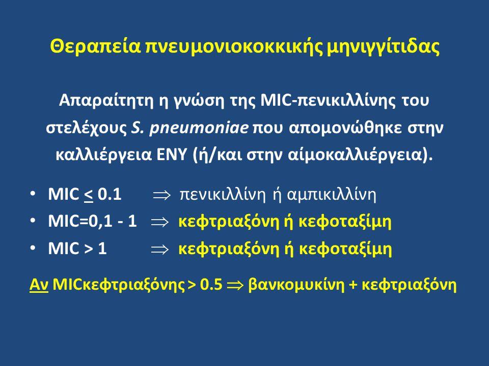 Θεραπεία πνευμονιοκοκκικής μηνιγγίτιδας Απαραίτητη η γνώση της MIC-πενικιλλίνης του στελέχους S. pneumoniae που απομονώθηκε στην καλλιέργεια ΕΝΥ (ή/κα