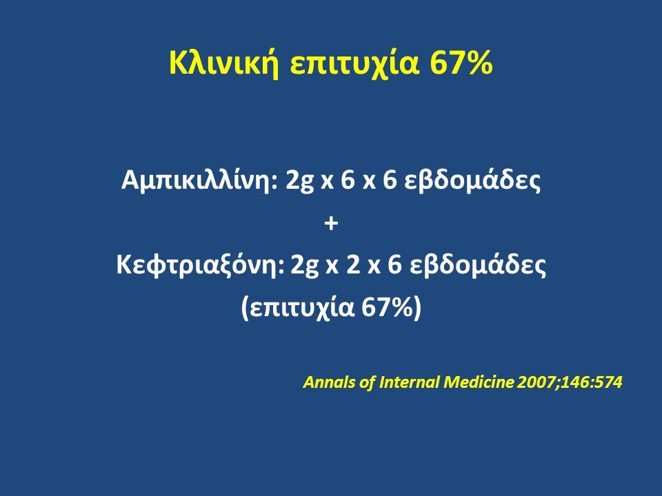 Κλινική επιτυχία 67% Αμπικιλλίνη: 2g x 6 x 6 εβδομάδες + Κεφτριαξόνη: 2g x 2 x 6 εβδομάδες (επιτυχία 67%) Annals of Internal Medicine 2007;146:574